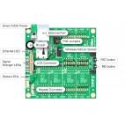 Size 2 Tibbo Project PCB