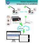 Sistem monitorizare IP temperatura si umiditate 8 WiFi